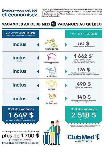 Club Med : ' Les escapades tout-inclus permettent de profiter d'économies incroyables comparativement à des vacances au Québec'