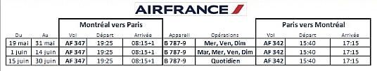 Au Canada, mous continuons à offrir des liaisons entre Montréal et Paris à raison de 3 vols par semaine jusqu'à la fin du mois.  Entre le 1er et le 14 juin, nous aurons une fréquence supplémentaire pour ensuite passer à un vol quotidien à compter du 15 juin.