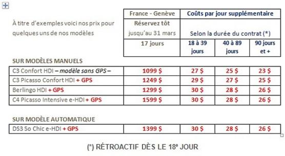 Achat-Rachat Citroën: plus qu'une voiture, un voyage !